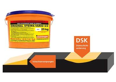 Steininger STEIWA-VARIO 02 Dünnschichtsanierung Grafik